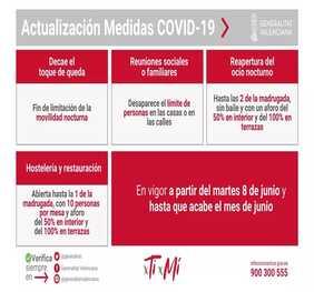 Medidas anticovid del 8 al 30 de junio